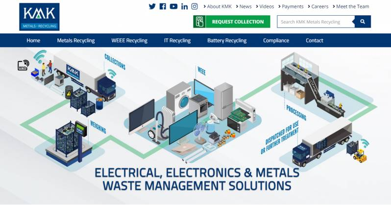 Metals Recycling Batteries Recycling.jpg